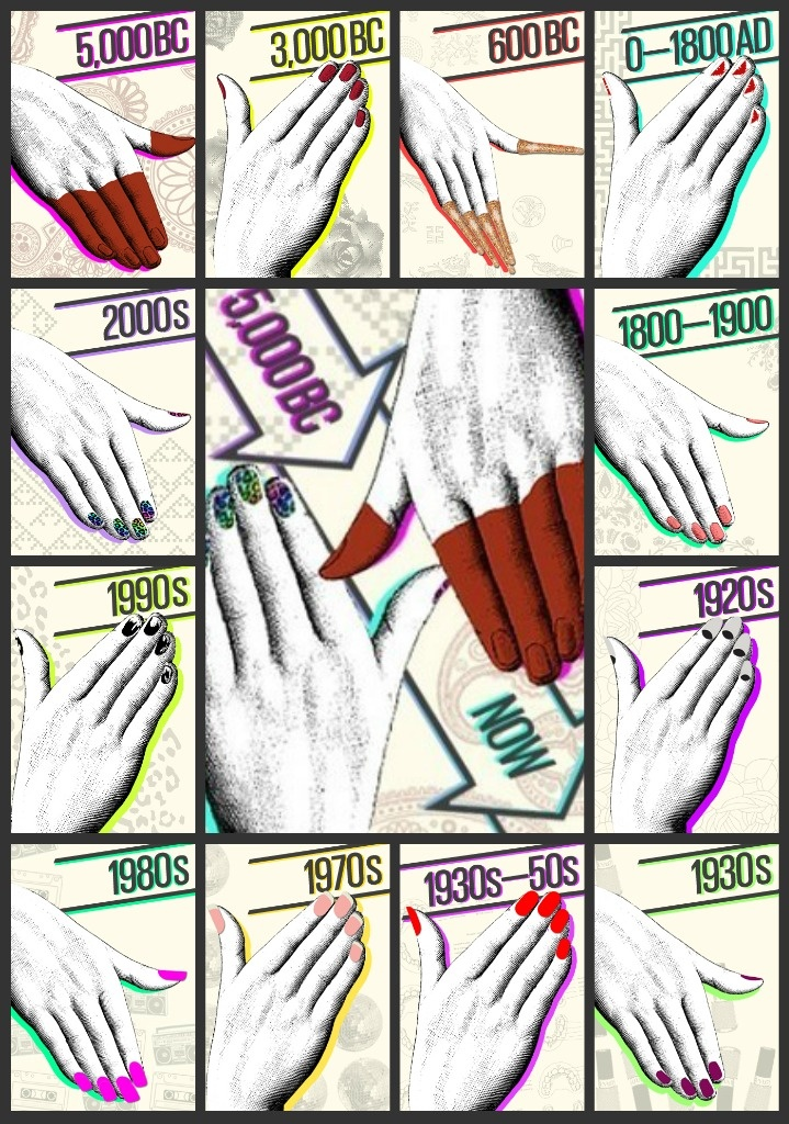 French Manicure!  1980s — a kaleidoscope of nail varnishes from neon yellows to glowing fuchsias to shocking blues.  1990s — grunge fans had their moment to shine with chipped, black nails filled in with Sharpie markers.  2000s — cool textures, sheens, and nail embellishments.    http://www.refinery29.com/the-illustrated-history-of-nail-art