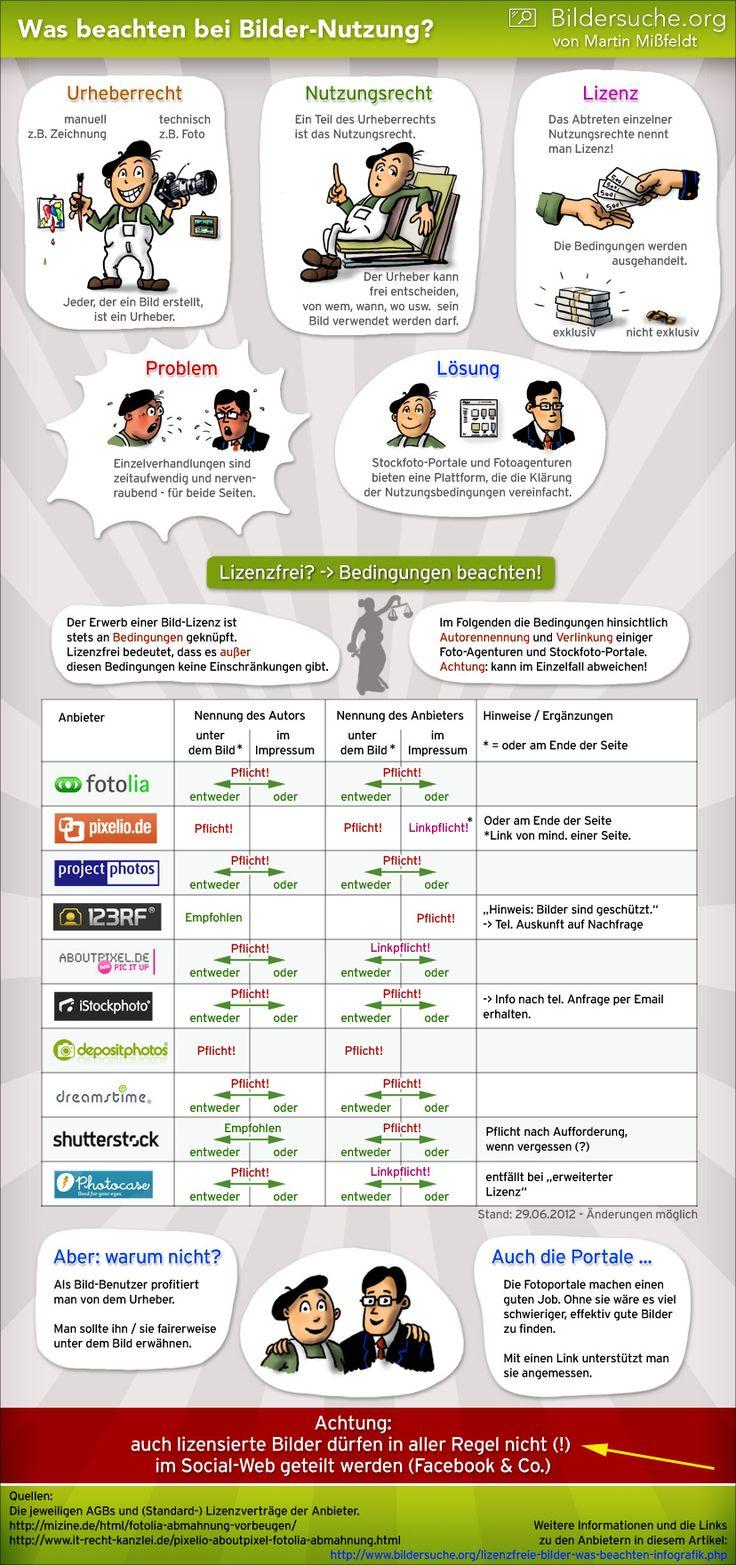 Was man beim Einbinden von liziensierten Bildern beachten sollte. (faceBook, Pinterest etc.)  (von Martin Mißfeldt / Bildersuche.org)