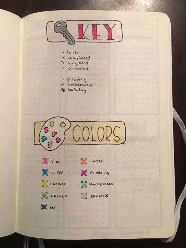 """<span class=""""entry-title-primary"""">January Walkthrough</span> <span class=""""entry-subtitle"""">A Peek at My Bullet Journal</span>"""