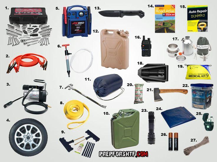 Kit de emergencia para el coche.