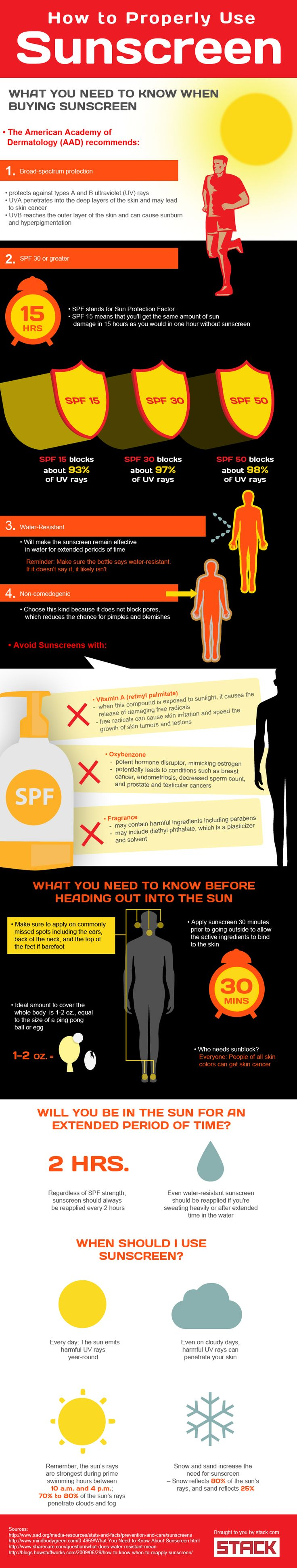 How to Properly Use Sunscreen