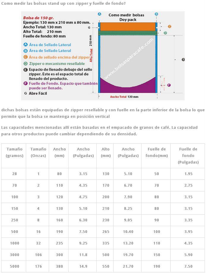 stand up pouch -http://www.bolsasparacafe.com/bolsas-para-cafe-molido/