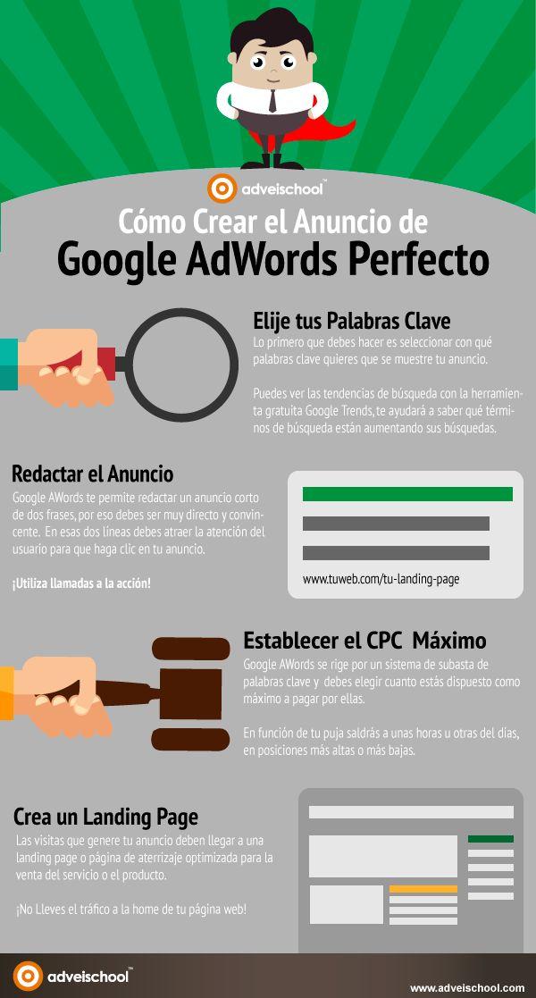 Hola: Una infografía sobre cómo crear el anuncio de Google AdWords perfecto. Vía Un saludo