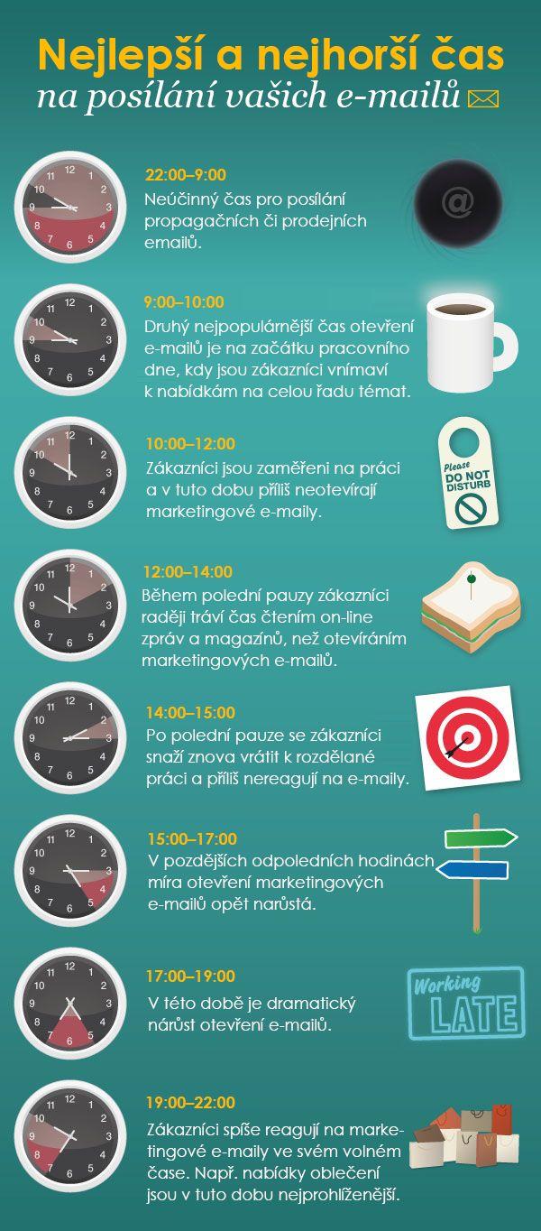 Infografika – Nejlepší a nejhorší čas na posílání vašich e-mailů