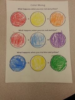 Adventures in Kindergarten: Science - mix colors using cups, water, and food colors.  Free printable observation recording sheet.