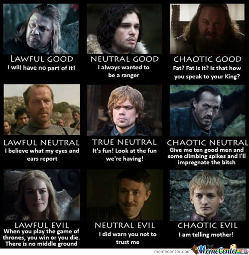 Game of Thrones Alignment Chart