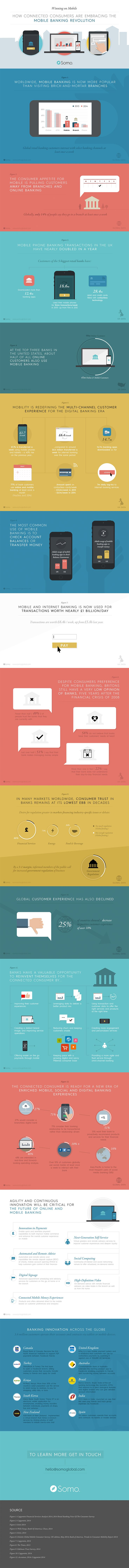 How consumers are embracing the #mobile #mbanking revolution | #infographic | #Econsultancy
