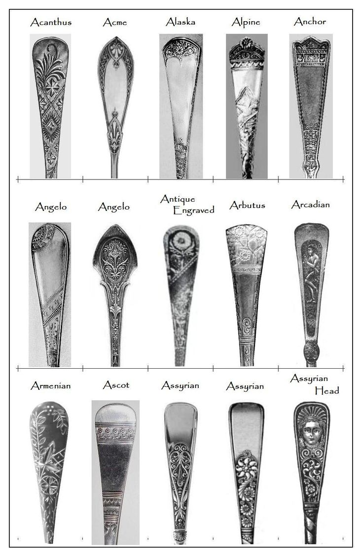Some 19th Century Flatware Patterns Sterling Silver
