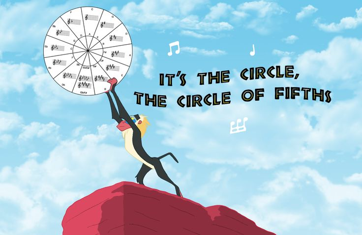 The Circle of Fifths King