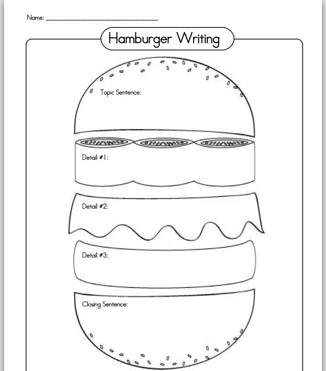 Hamburger writing planing organizer | School | Pinterest | Hamburgers ...