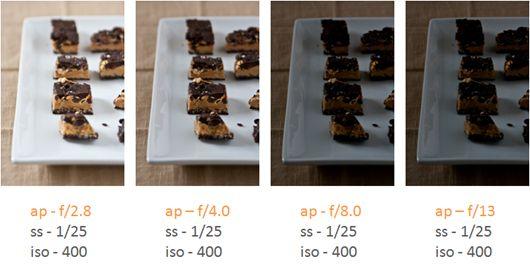 photography 101 for food photographers