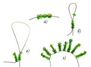 Игольчатая техника плетения