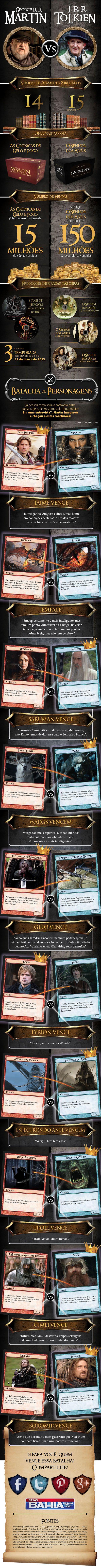 São amores diferentes. E não se compara amores, hunf! Hahahaha  Infográfico – Senhor dos Anéis x Game of Thrones
