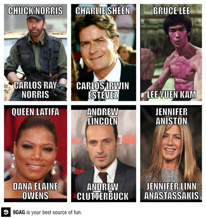 celebrity real names chuck norris, charlie sheen, bruce ...