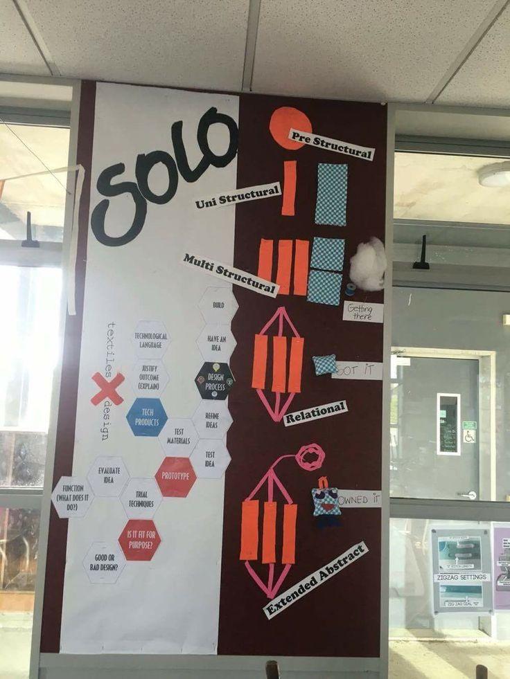 "Mrs S + Mrs P on Twitter: ""Wow! Thanks @em_marie_scott #solo #designthinking looks amazing @arti_choke @LincolnPrimary https://t.co/gNON0ZCw1q"""