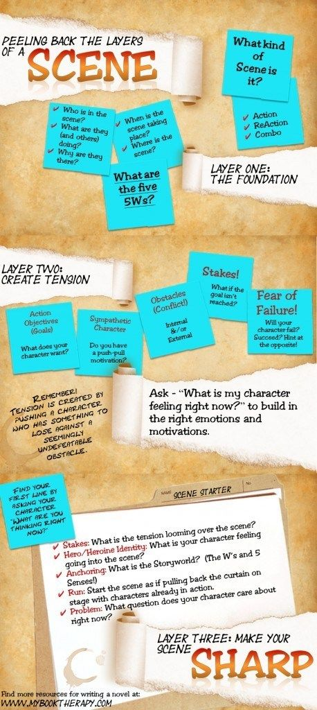 Practical Writing & Publishing Advice For Beginning Writers