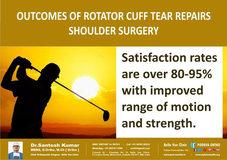 Amazing Outcomes of Rotator Cuff Tear Repairs [ Shoulder Surgery ] ! Helpline : +91-9836365632 ‪#‎RotatorCuffTearRepairs‬, ‪#‎DrSantoshKumar‬,
