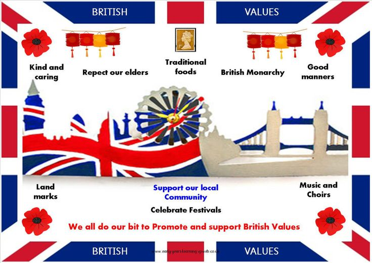 NEW BRITISH VALUES A4 Posters ~OFSTED~Nursery~Childminder~School~2 NEW designs