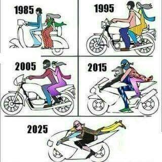 evolusi motor