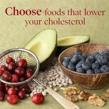 Top questions and answers about Vitamins That Lower Cholesterol.