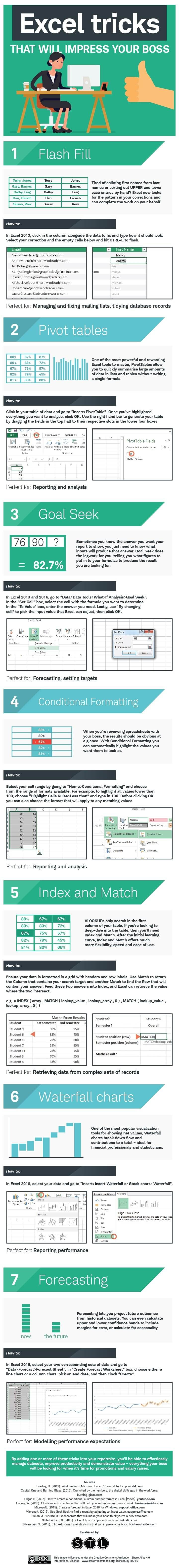Excel training tricks that will impress your boss