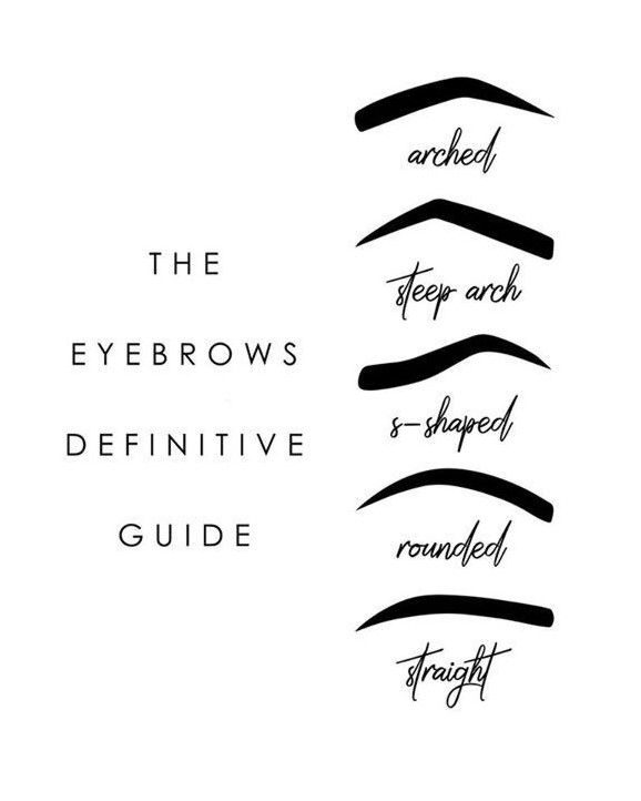 Eyebrows Find The Best Eyebrow Gel Pencil Powder Filler And Also