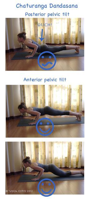 Yoga Gypsy: Yoga Tip Tuesdays: Transitioning to Upward Facing Dog This is a nice illustration of proper pelvis alignment in up dog.