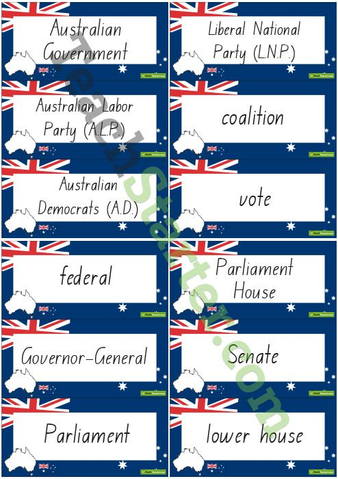 Fifty-seven Australian Government related vocabulary cards for a word wall.