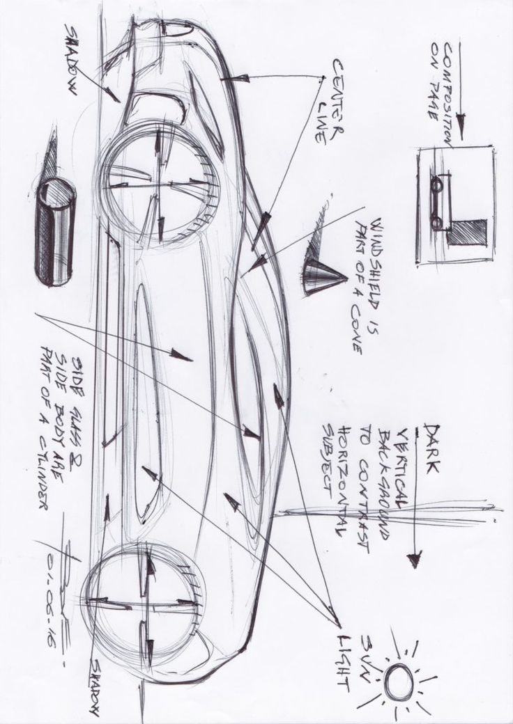 Design Sketching Drawing moreover El Rincn Del Aikido Kanjis besides Suzuki Multicab Philippines29550 furthermore Discussion T29896 ds721060 furthermore Jeep Coloring Sheets. on jeep renegade cars