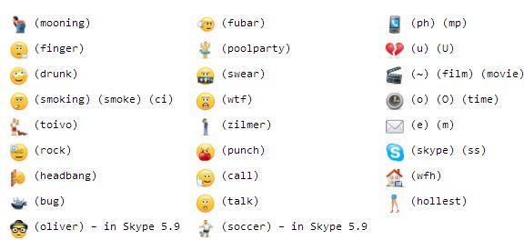 Secret emoticons in Skype