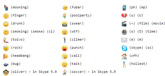 Skype icons list : Funny cat pushing things off table