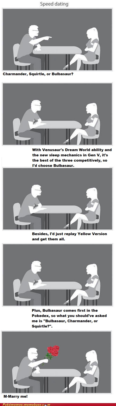 Speed ​​Dating World of Warcraft