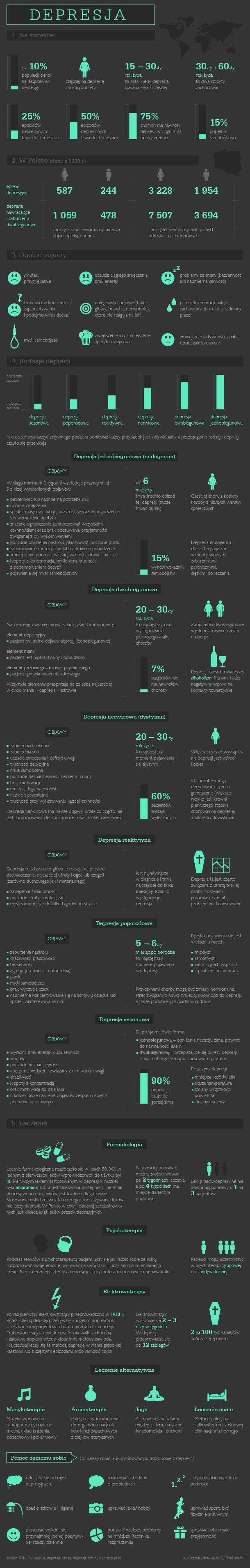 depresja_infografika_610.jpeg (610×3819)