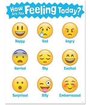 This How Are You Feeling Today? chart brings a little bit of social media emoji fun to the classroom. Students will identify with these emoji faces and the feelings that correspond to each. Feelings represented on chart: Happy, Sad, Angry, Worried, Shy, Excited, Surprised, Silly, and Embarrassed.