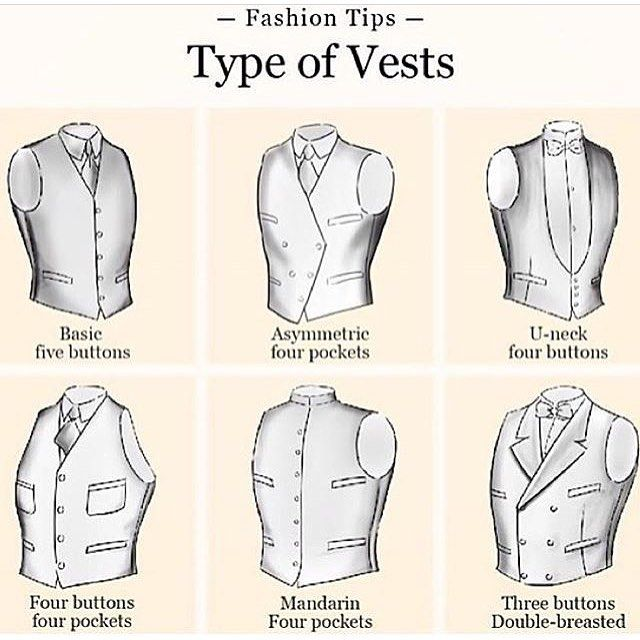 #tbt Vest guide I posted when the page first started. #repost for those of you guys haven't seen it! #mensweartips