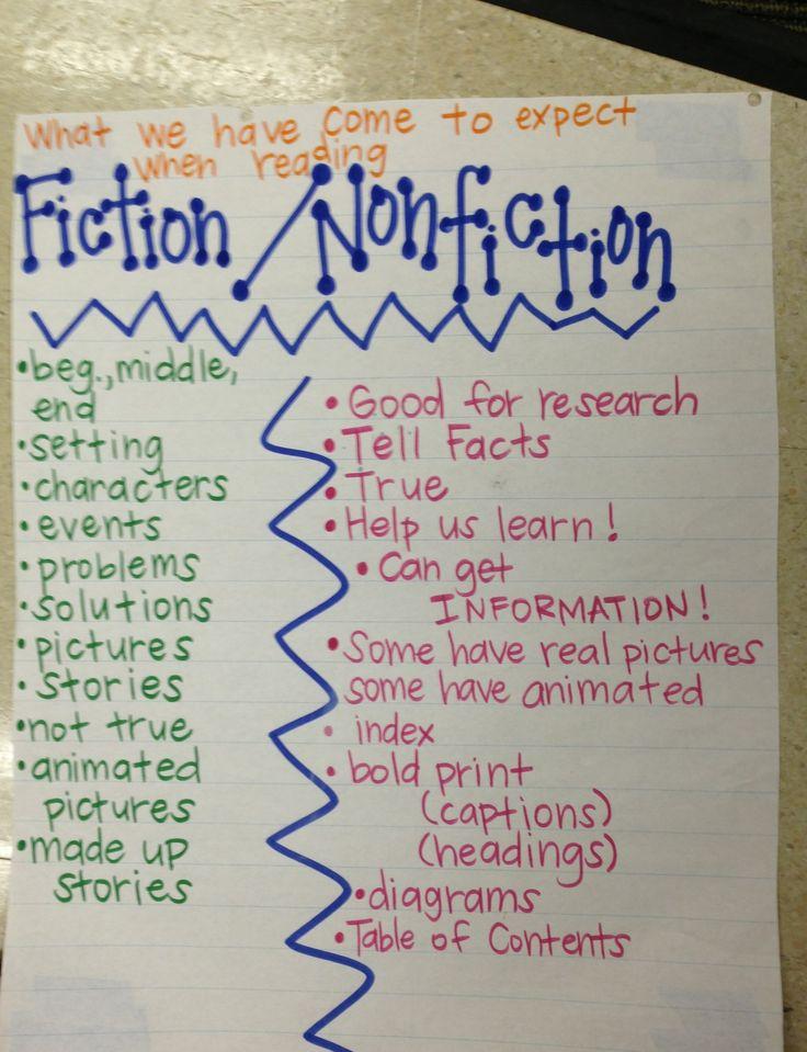 Fiction/nonfiction anchor chart