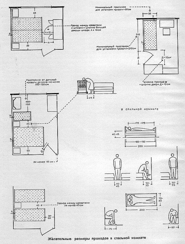 """""""Старожитности"""" - Квартира и ее убранство-1962. Часть 1"""
