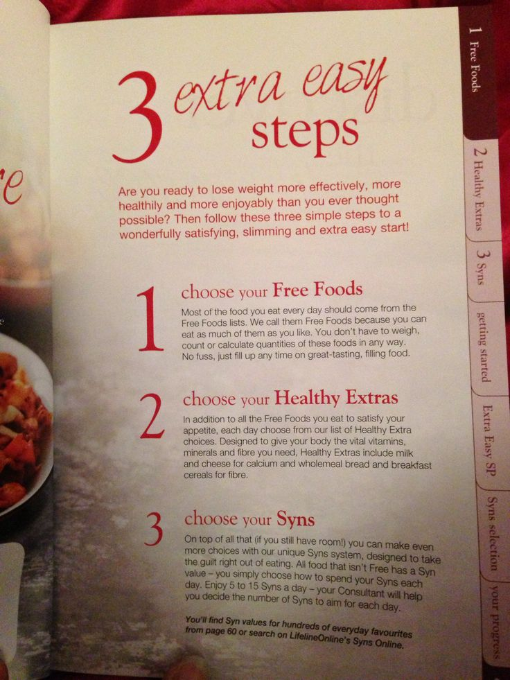 1000 Images About Slimming World On Pinterest Weekly