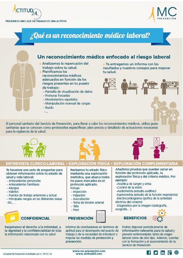 El reconocimiento médico | ACTITUD 24H: UN ESTILO DE VIDA!