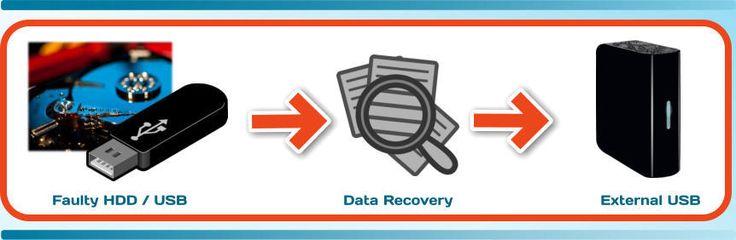 Data Recovery | Tattwa Networks | Diamond Creek, 3089. http://www.tattwanetworks.com