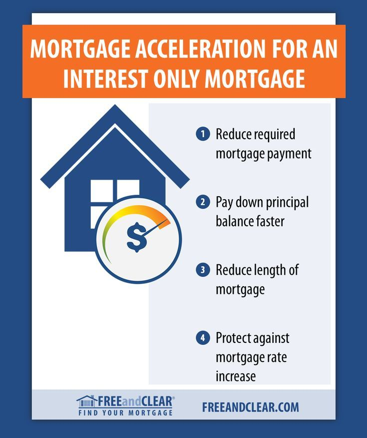 Mortgage Acceleration On An Interest Only Loan Freeandclear Interest Only Mortgage Adjustable Rate Mortgage Interest Only Loan