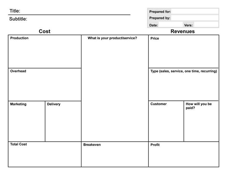 A template for a snapshot of costs \ revenues for a new product - breakeven template
