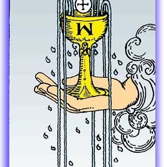 Ace of Cups - Minor Arcana | SunSigns.Org