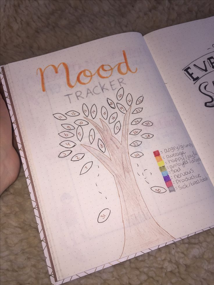 Mood tracker for bullet journal #bulletjournal #october #fall #moodtracker #mood #tree