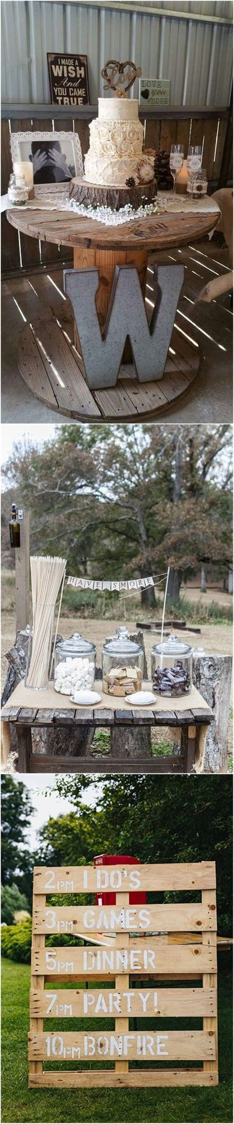 Image Result For What Are Weddings