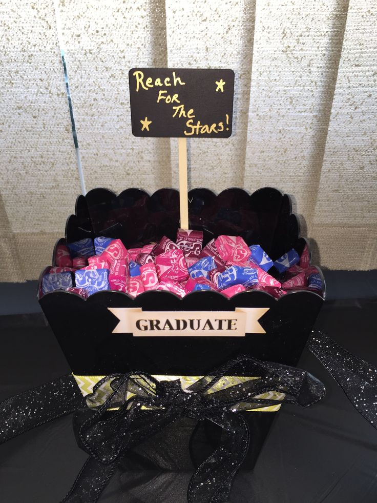 Images about graduation party ideas on pinterest
