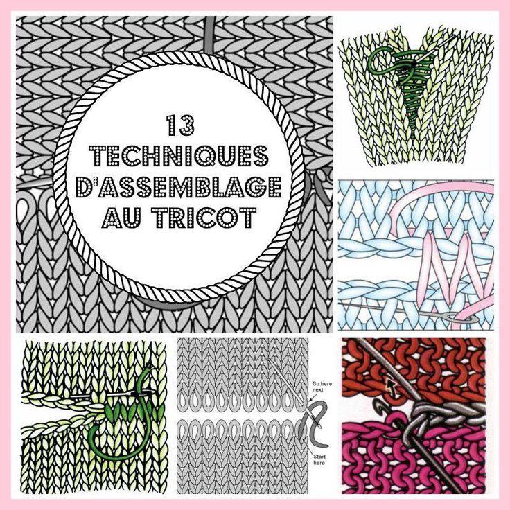 Techniques d'assemblage au tricot