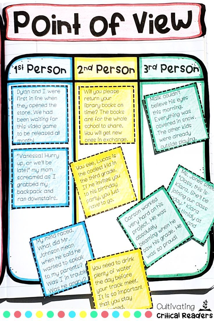 This Hands On Point Of View Activities Helps Students Define And Ident Writing Informational Text Informational Text Anchor Chart Interactive Notebooks Reading [ 1103 x 736 Pixel ]