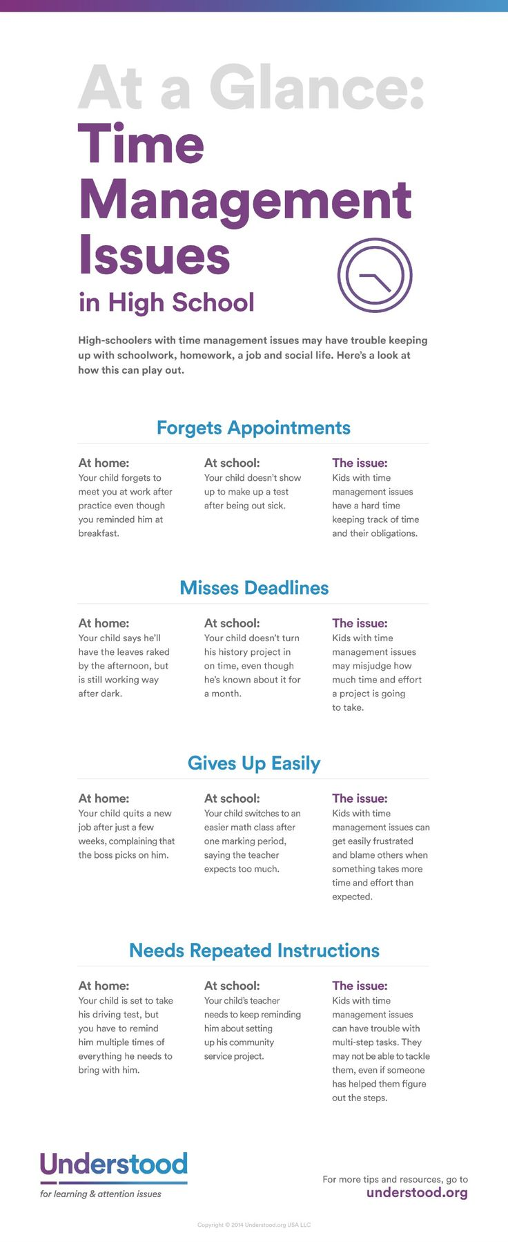 Click through to get more info about organization and time management issues and how to help.