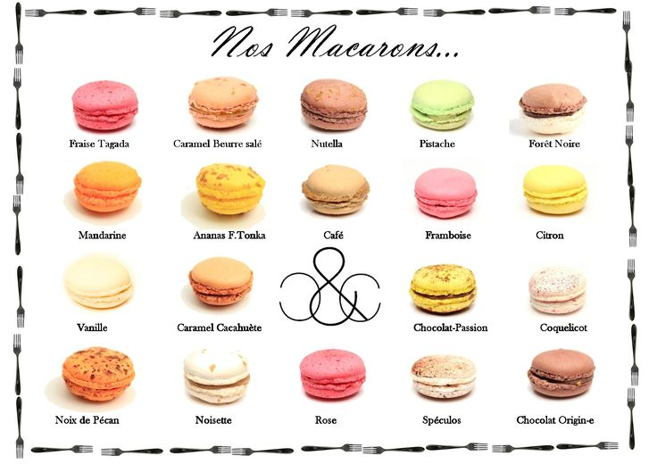 how to make flavored macarons
